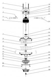 schemat silnika rainbow d4